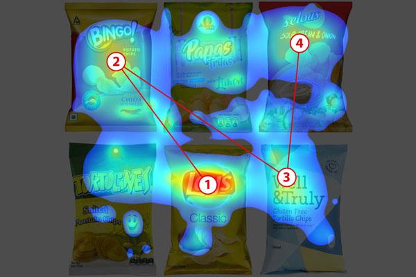 Heat Maps o mapas de calor